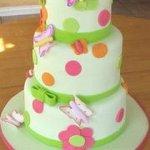 粉可爱生日蛋糕手机图片